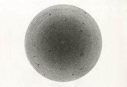 Viscious circles